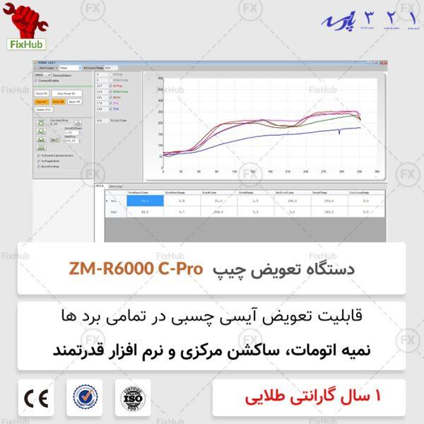نرم افزار ZM-R6000 C-Pro
